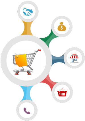 E-commerce solution img